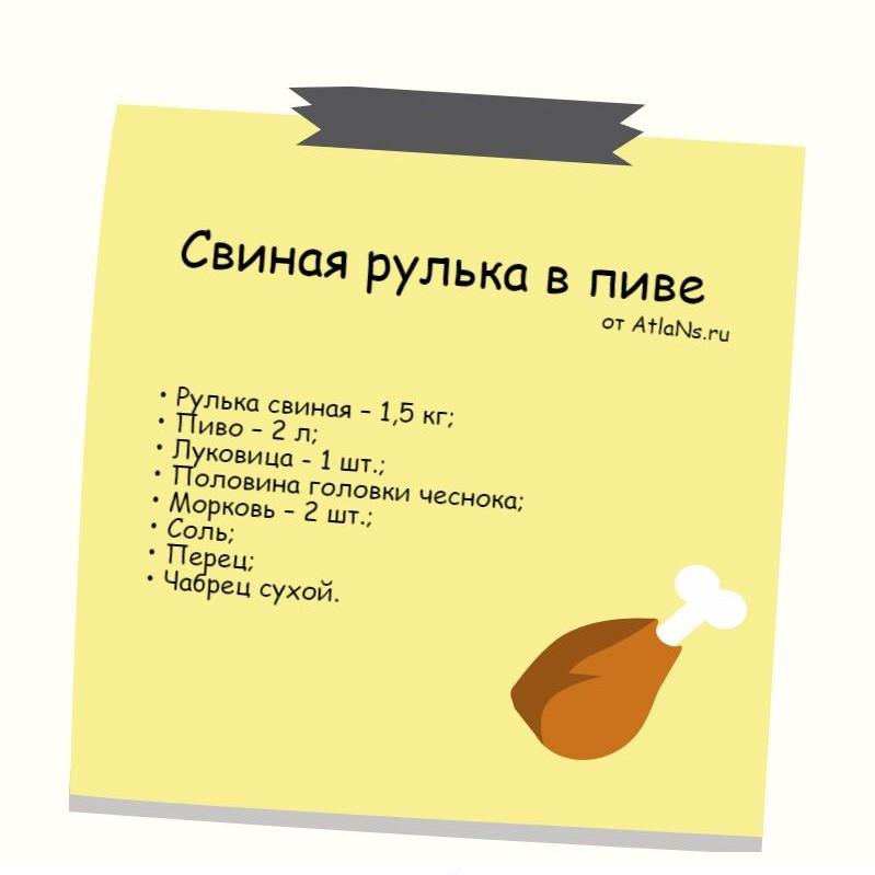 ингредиенты для рульки